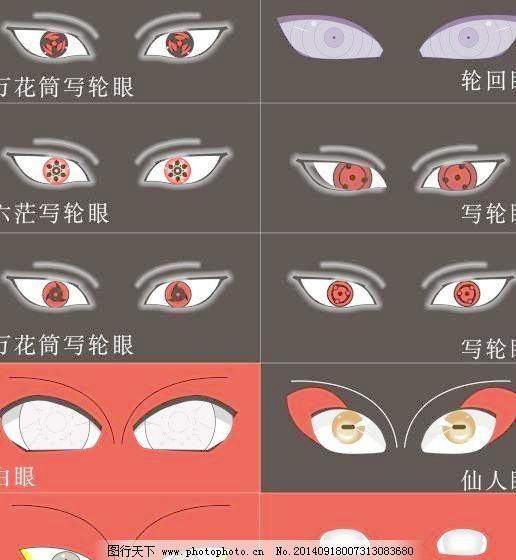 火影忍者写轮眼铅笔画图片_WWW.QQYA.COM