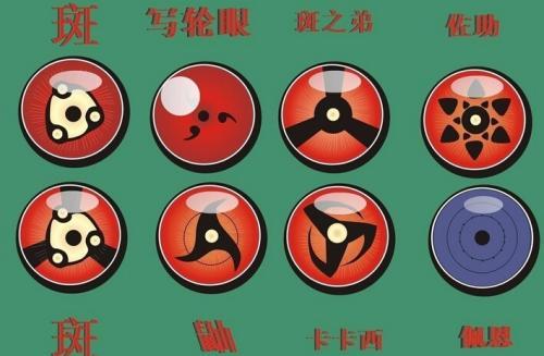 火影忍者写轮眼排名及图片大全_WWW.QQYA.COM